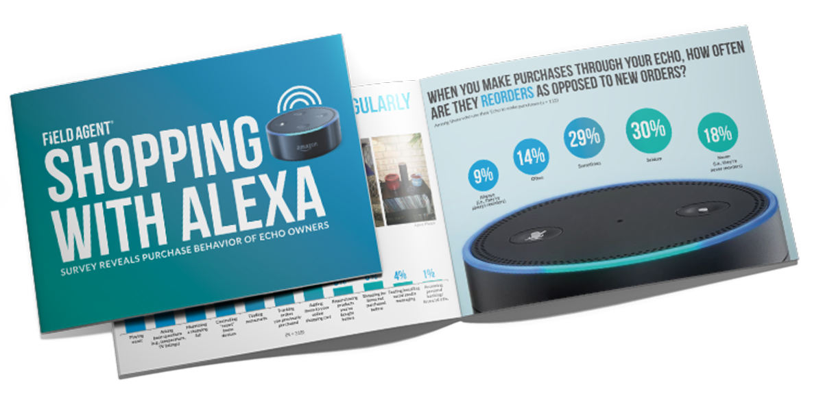Shopping With Alexa Report