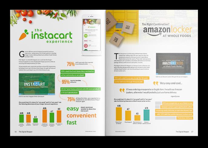 Digital Shopper Report