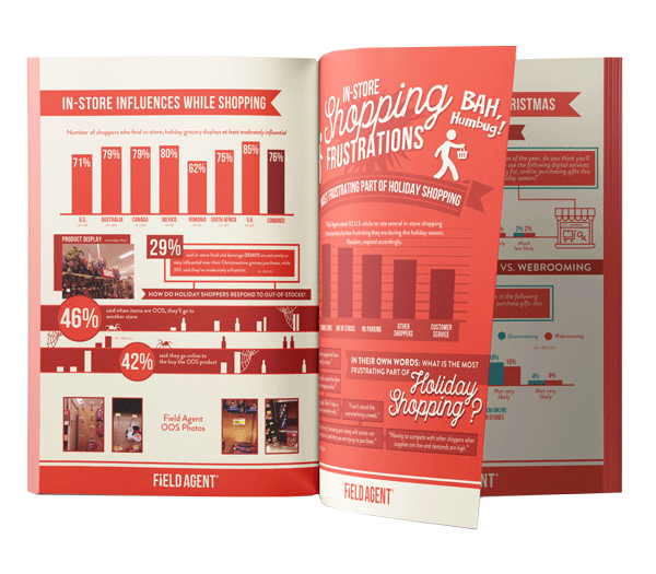 Holiday-Shopping-Report-MagazineMockup.png